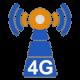 Антенны 4G для увеличения скорости мобильного Интернета